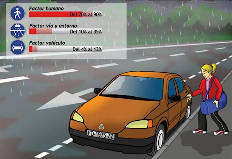dgt-causas-de-accidentes